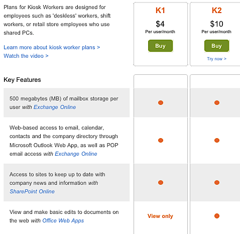 Office 365 K plans