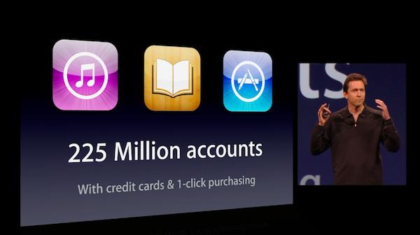 225 million Apple accounts
