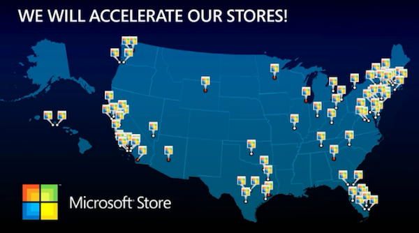 Microsoft Store Expansion