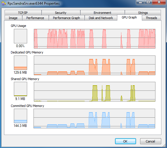 Process Explorer 15 Adds Gpu Monitoring