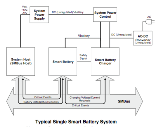 smart battery system schematic